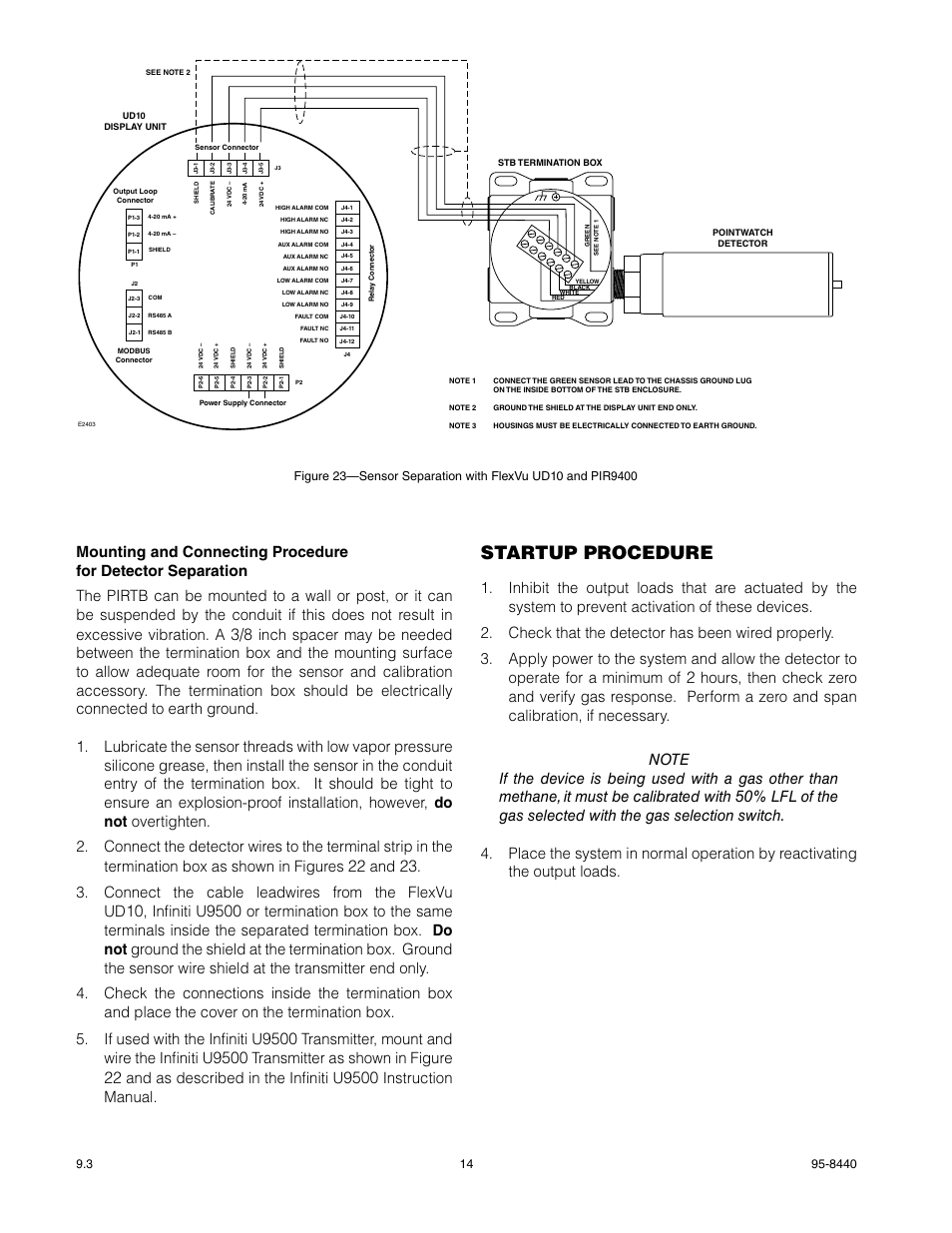 Startup Procedure Connect The Cable Leadwires From The
