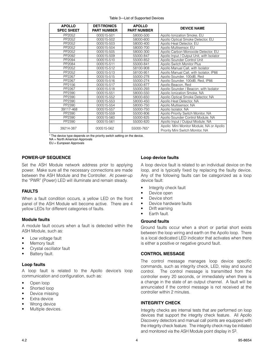 Det Tronics Eq3750ash Eqp Addressable Smoke Heat Ash Module User Apollo Detector Wiring Diagram Manual Page 4 8
