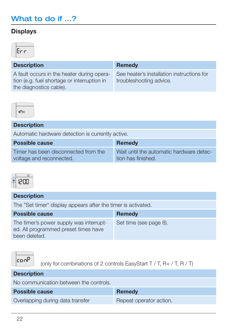 What to do if | Eberspacher EasyStart T User Manual | Page 22 / 28