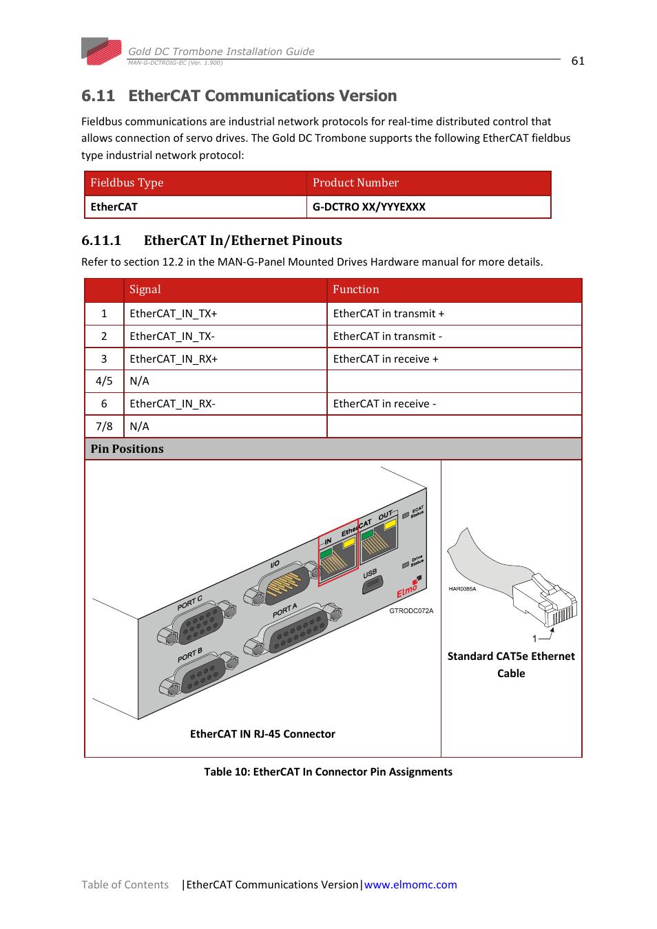 elmomc gold line digital servo drives gold dc trombone page61 11 ethercat communications version, 1 ethercat in ethernet pinouts