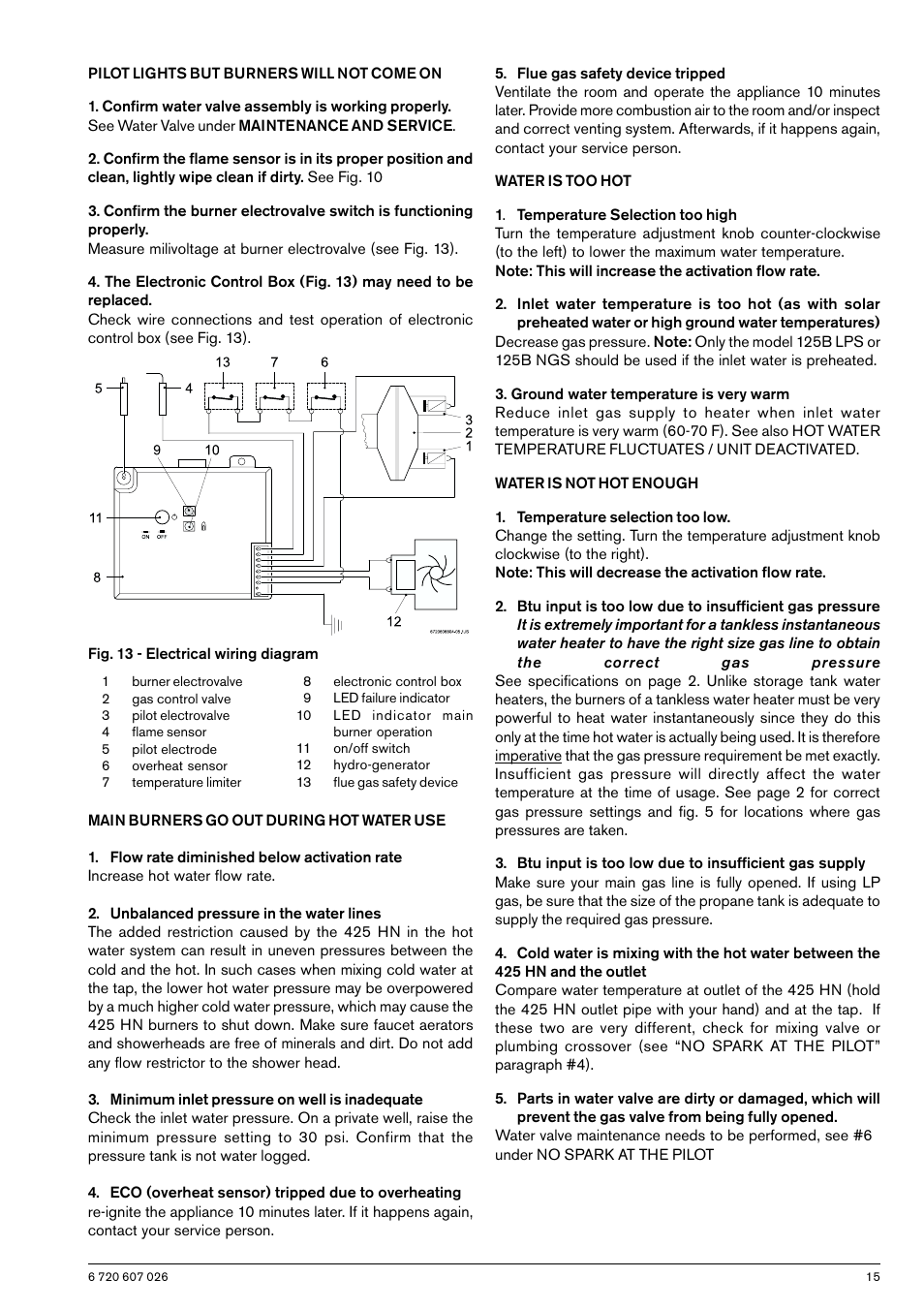 Bosch Gwh 425 Hn User Manual Page 15 24 Also For
