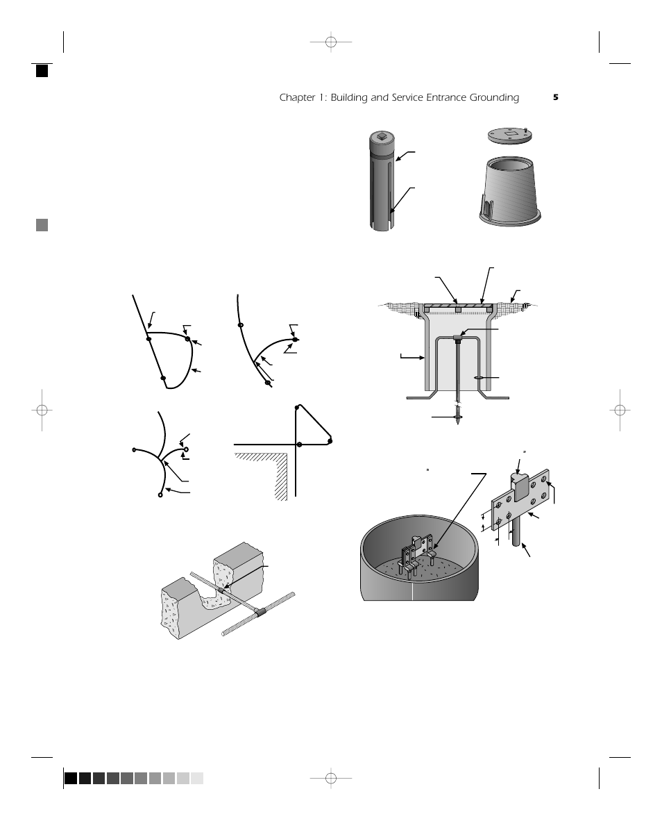 Electrical Grounding Triad Best Secret Wiring Diagram Esd Chapter 1 Building And Service Entrance U201d Ground Rh Manualsdir Com Cadweld Systems