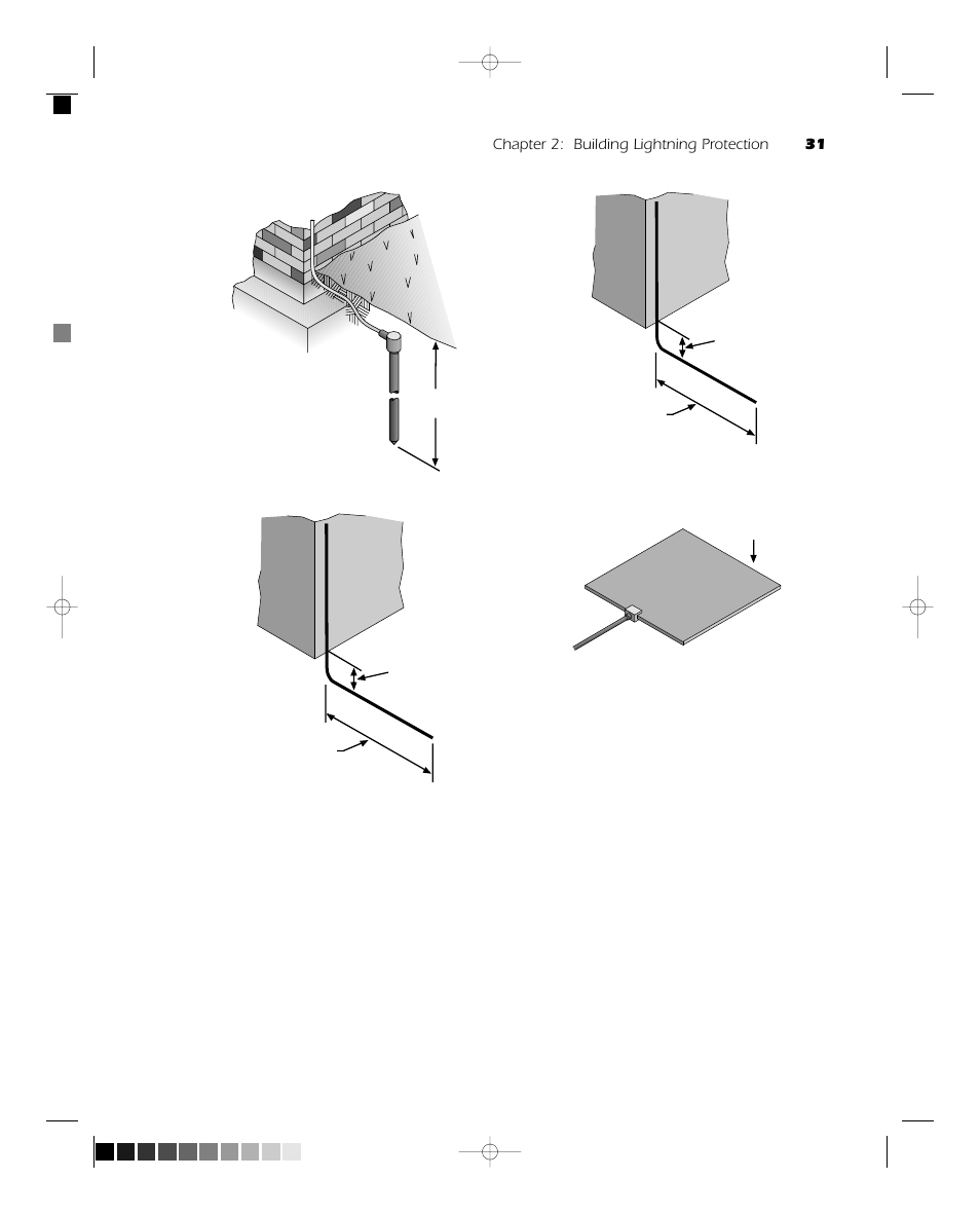 31 chapter 2: building lightning protection | ERICO Practical Guide to  Electrical Grounding User Manual