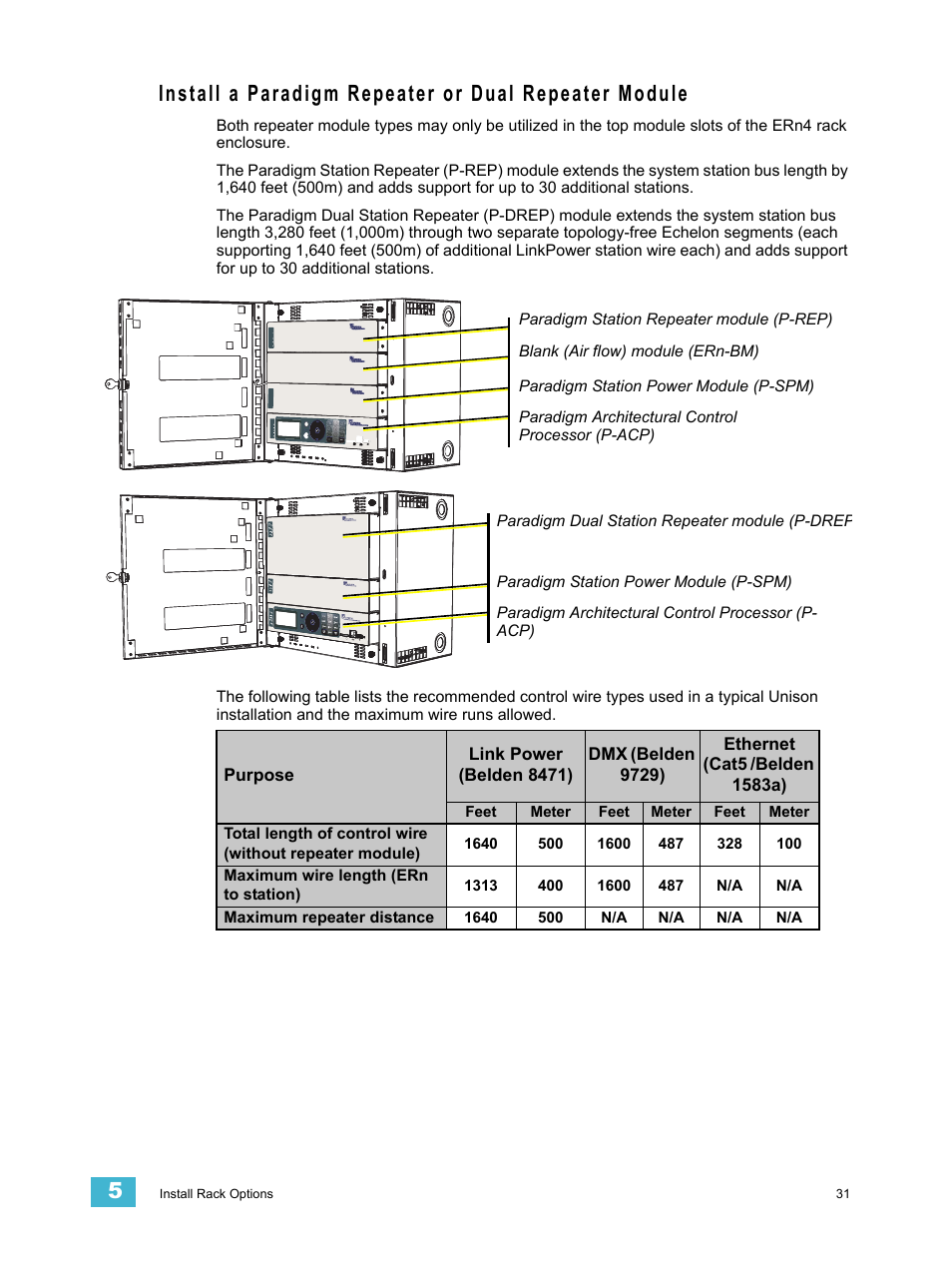 ETC Unison ERn Wall-mount Control Enclosure User Manual | Page 35 / 44
