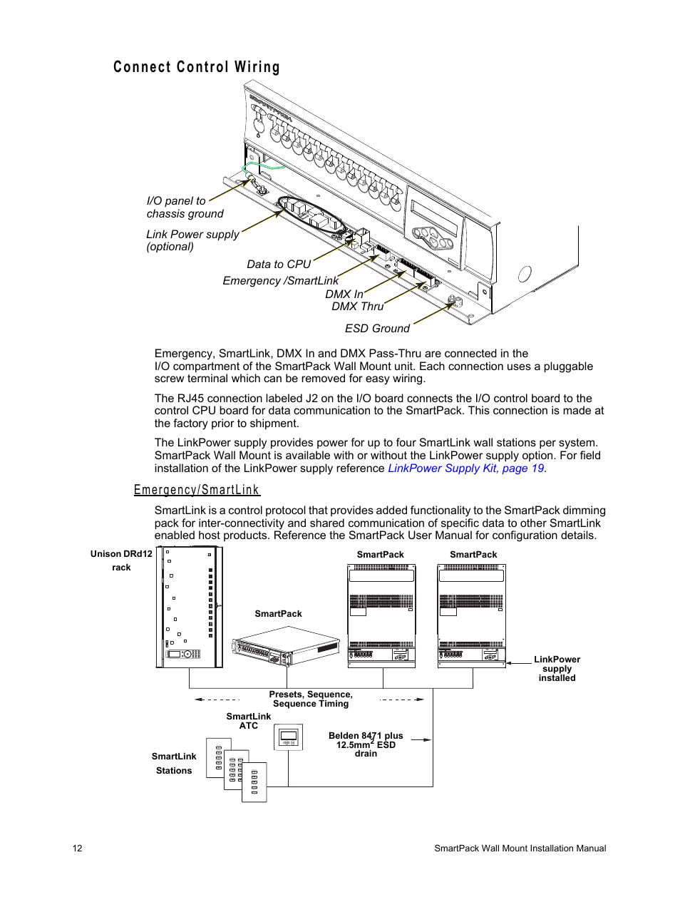 Connect Control Wiring Emergency Smartlink Etc Smartpack Ce Wall Dmx Diagram Mount User Manual Page 14 24