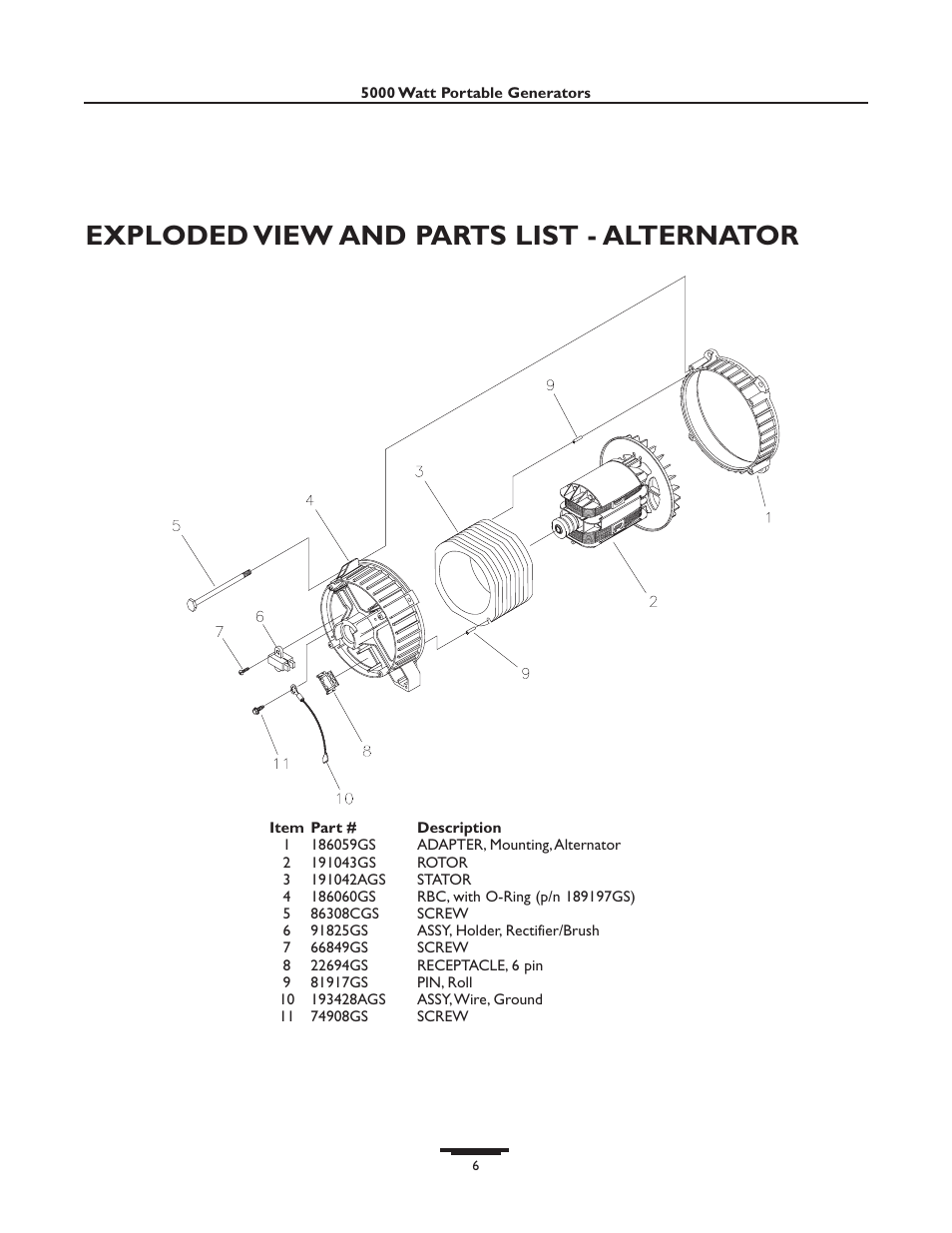 Exploded view and parts list - alternator | Briggs