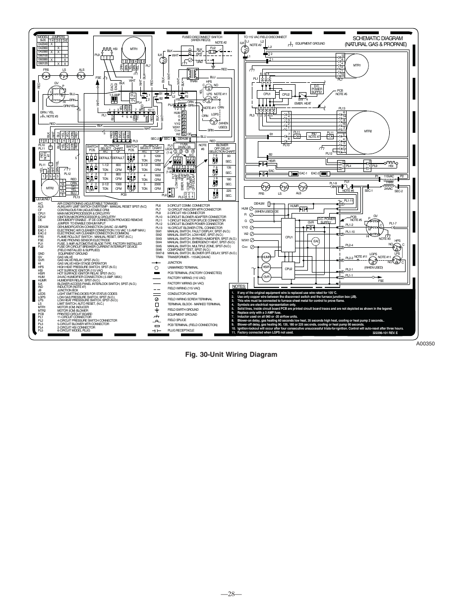 Fig 30 Unit Wiring Diagram 28 Schematic Natural Gas Spst Propane Bryant Deluxe 4 Way Furnase 355mav User Manual Page 60