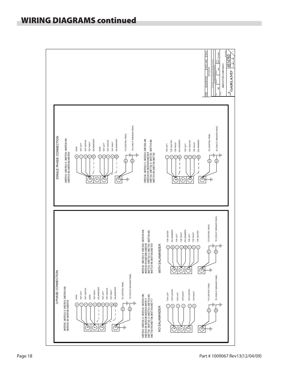 Garland Stove Wiring Diagram | Wiring Diagram on