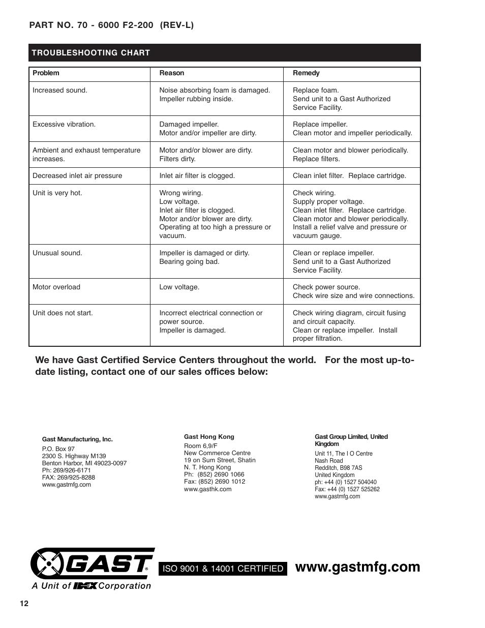gast r7p user manual page 12 12 also for r6p350a r1 rh manualsdir com gast vacuum pump wiring diagram Simple Wiring Diagrams