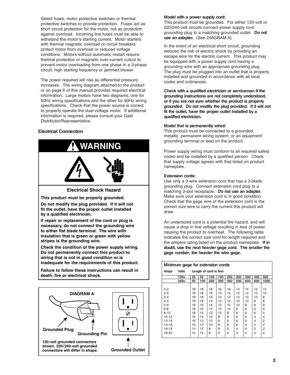 Warning gast r7p user manual page 3 12 keyboard keysfo Choice Image