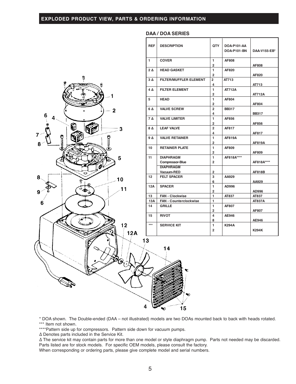 Gast DAA Series User Manual | Page 5 / 8 | Also for: DOA ... Gast Model Doa Wiring Diagram on