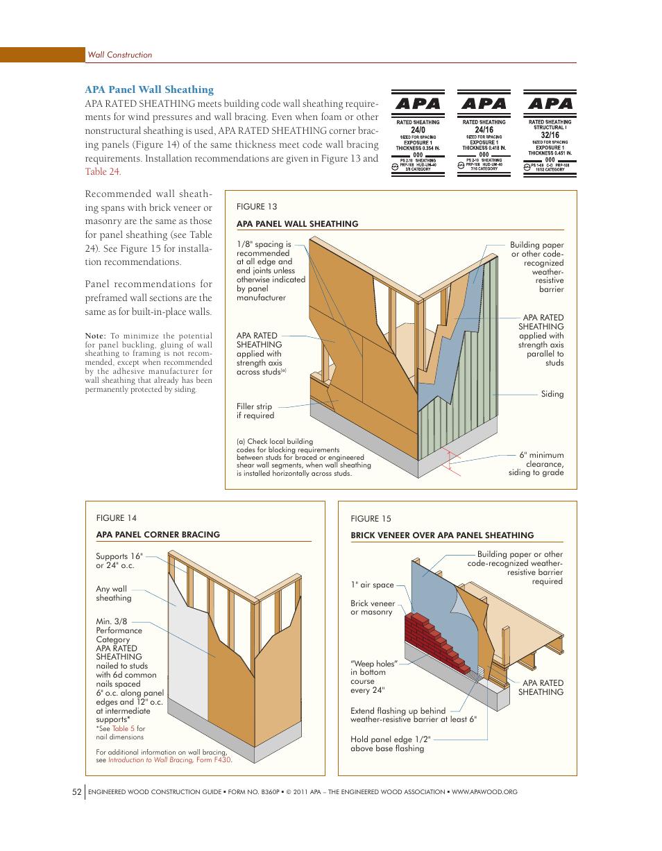Apa Panel Wall Sheathing
