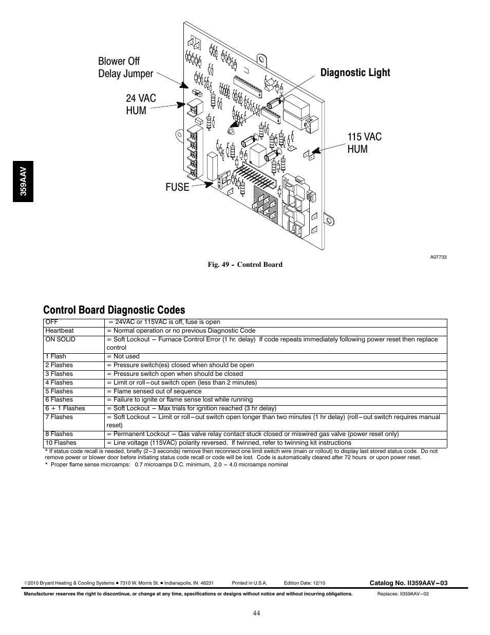 Control Board Diagnostic Codes Bryant 4 Way Multipoise 359aav User Furnace Wiring Diagram Manual Page 44