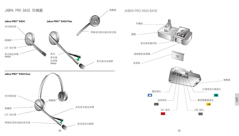 Jabra pro 9450 duo manual