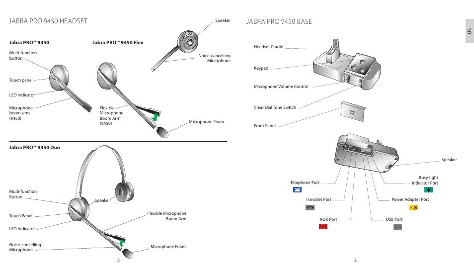 Jabra pro 9450 base, Jabra pro 9450 headset | Jabra PRO 9450