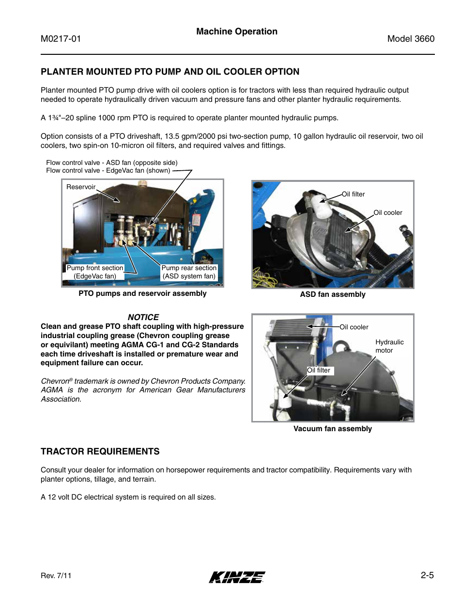 Planter Mounted Pto Pump And Oil Cooler Option Tractor Requirements