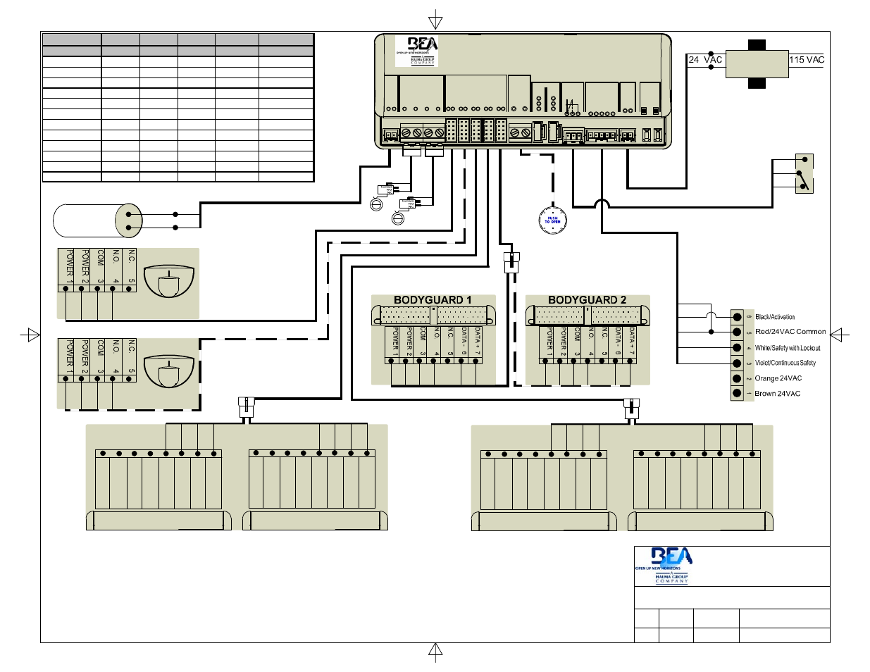 Lo Linx Eagle 1 2 Bea Gyrotech 1100 User Manual Page 14 Tormax Wiring Diagram