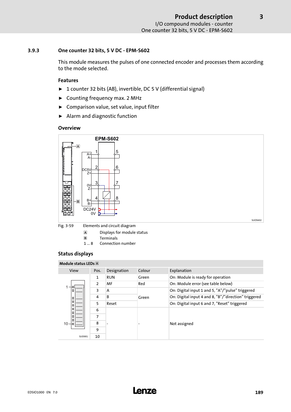 3 One Counter 32 Bits 5 V Dc Epm S602 0 9 Circuit Diagram Epms602 Product Description Lenze I O System 1000 Manual User