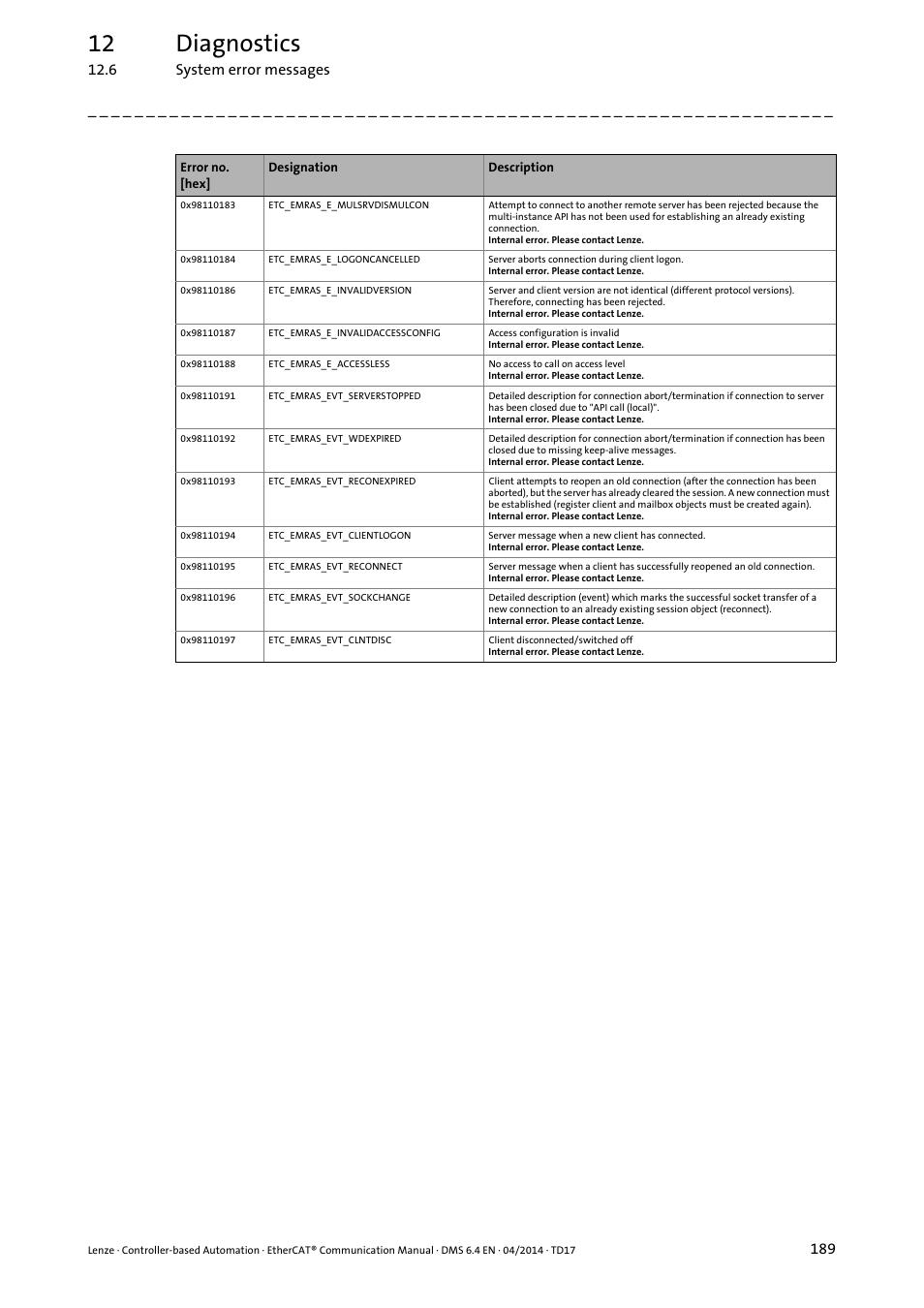 12 diagnostics, 6 system error messages | Lenze EtherCAT