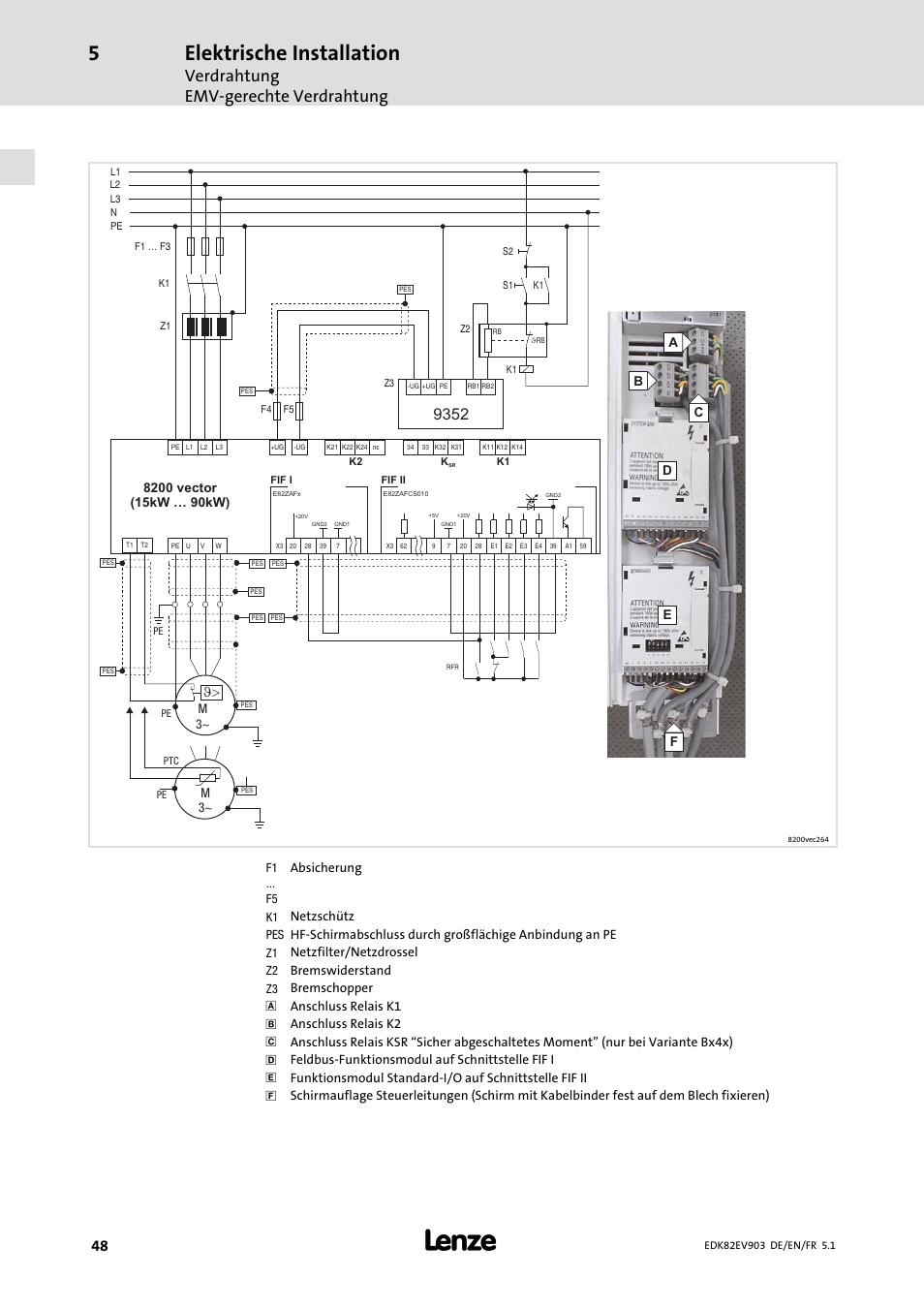 elektrische installation  verdrahtung emv u2212gerechte