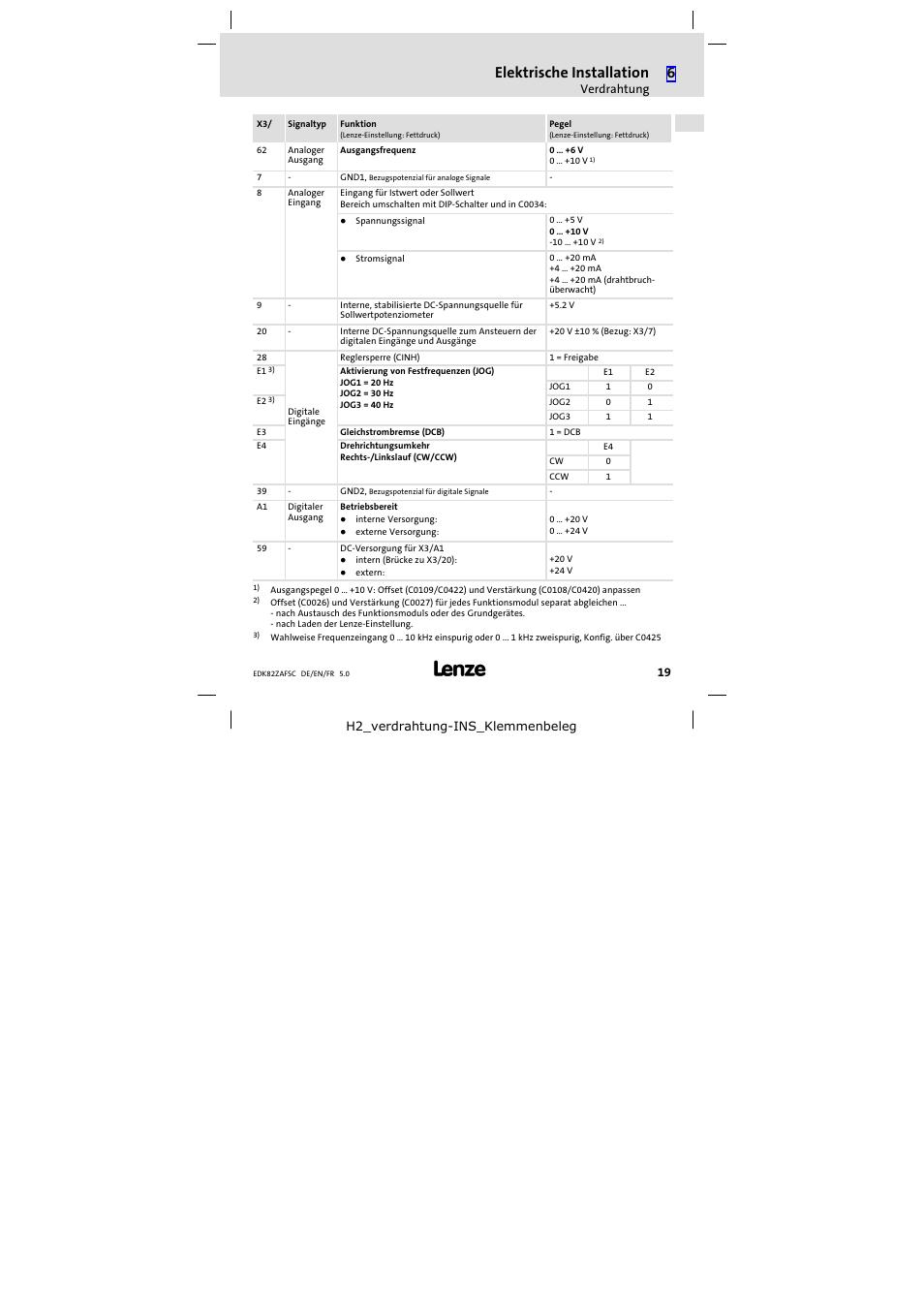 Elektrische installation | Lenze E82ZAFSC001 User Manual | Page 19 ...