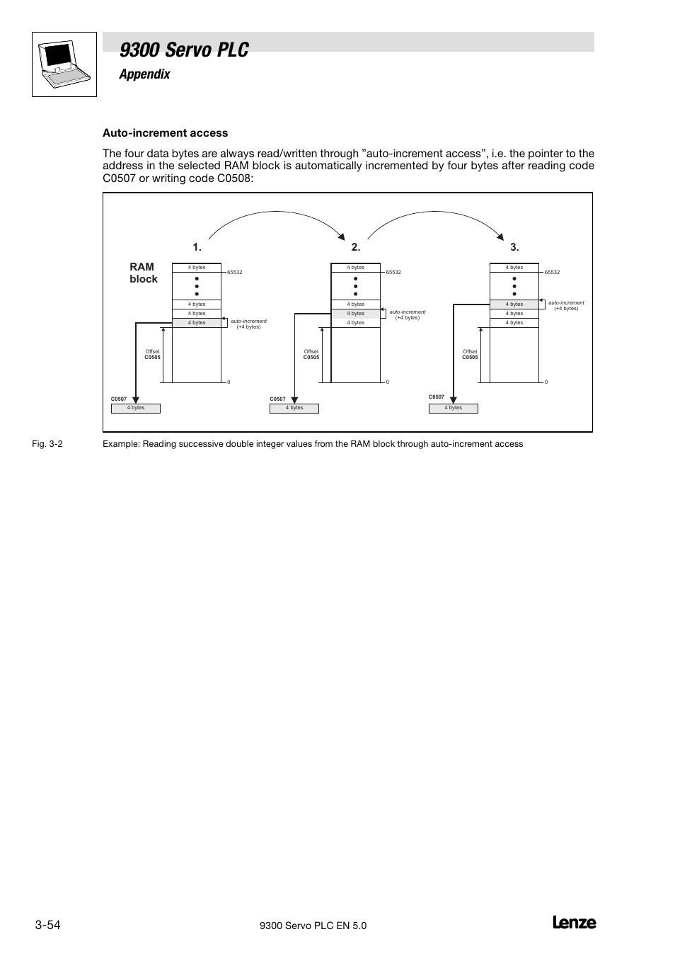 Lenze 8400 inverter drives distributors.