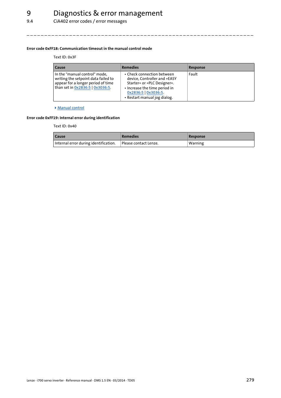9diagnostics Error Management Lenze I700 User Manual Page 279 338