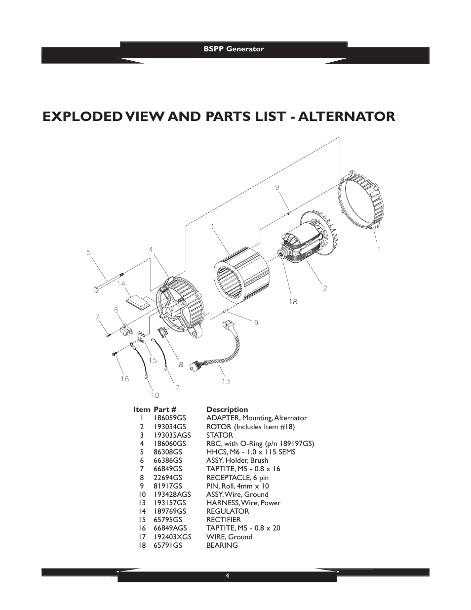 Exploded view and parts list - alternator | Briggs & Stratton 01932 User  Manual | Page 4 / 6
