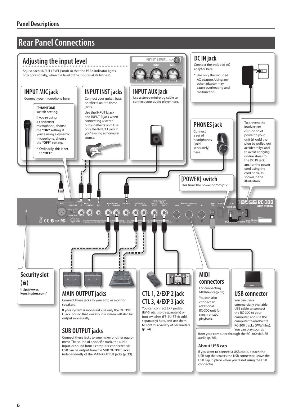 Rear Panel Connections Adjusting The Input Level Nikon D40 Usb Cable Schematic Descriptions Security Slot
