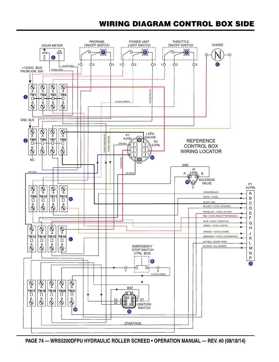 Wiring Diagram Control Box Side  Reference Control Box Wiring Locator