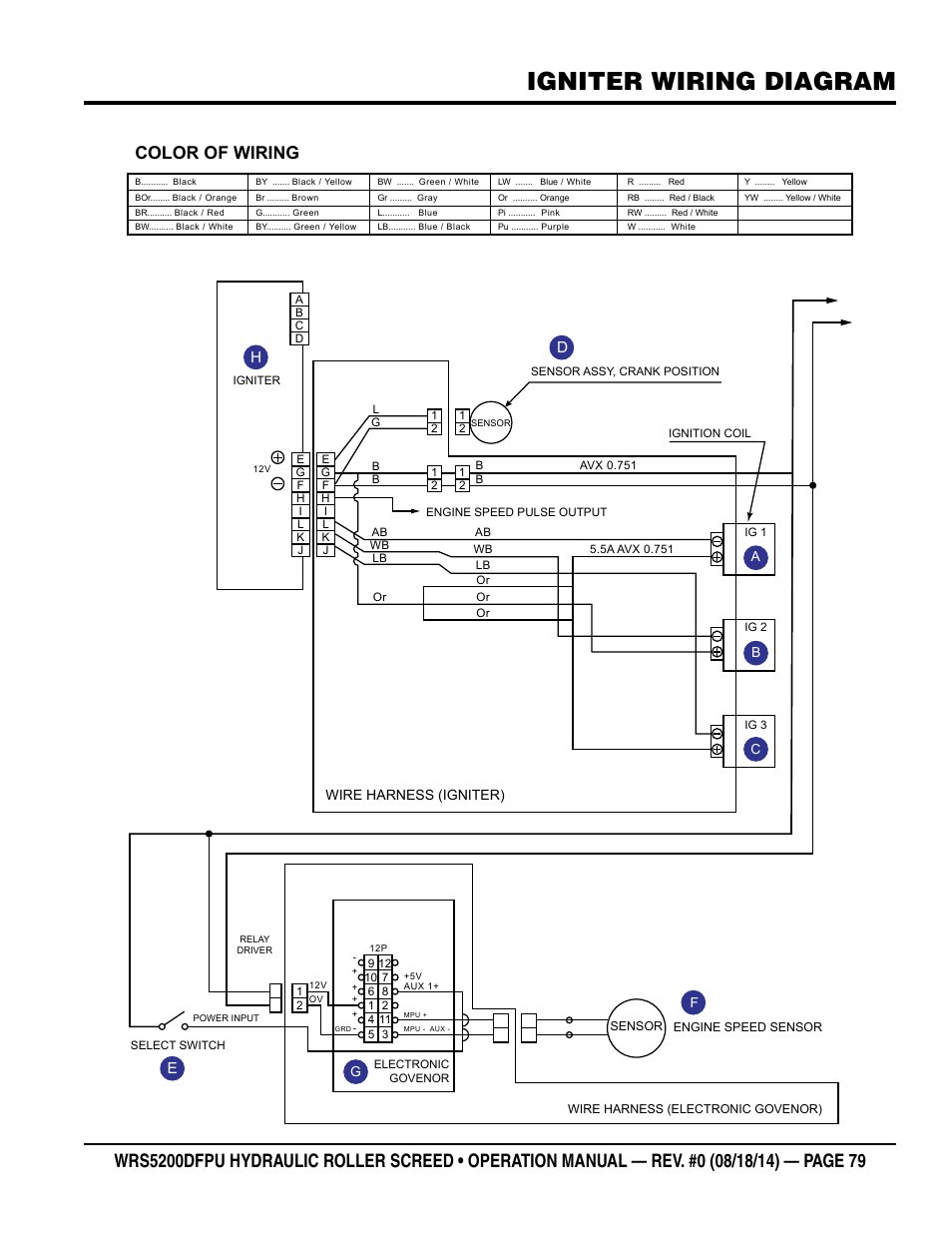 Igniter Wiring Diagram  Color Of Wiring  Hd E