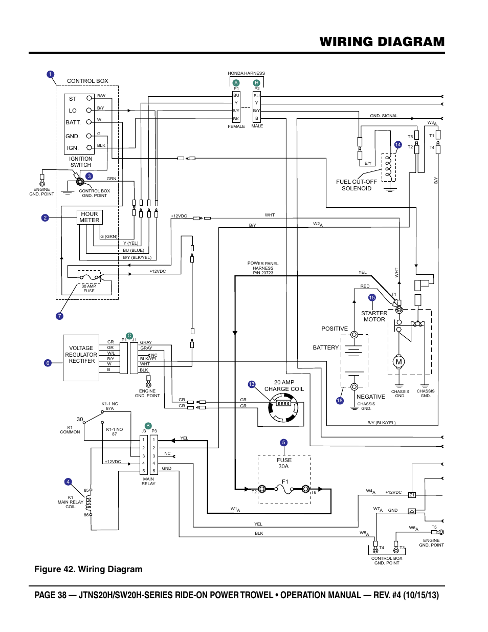 Honda Grazia User Wiring Diagram