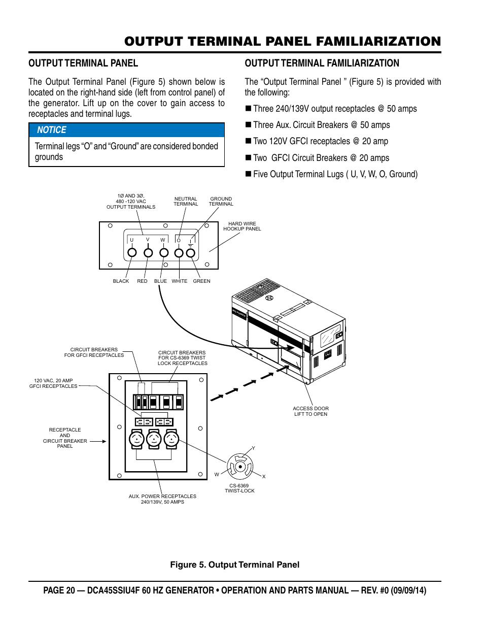 Output Terminal Panel Familiarization Wiring Diagram 50 Amp Gfci Breaker Multiquip Dca45ssiu4f User Manual Page 20 98