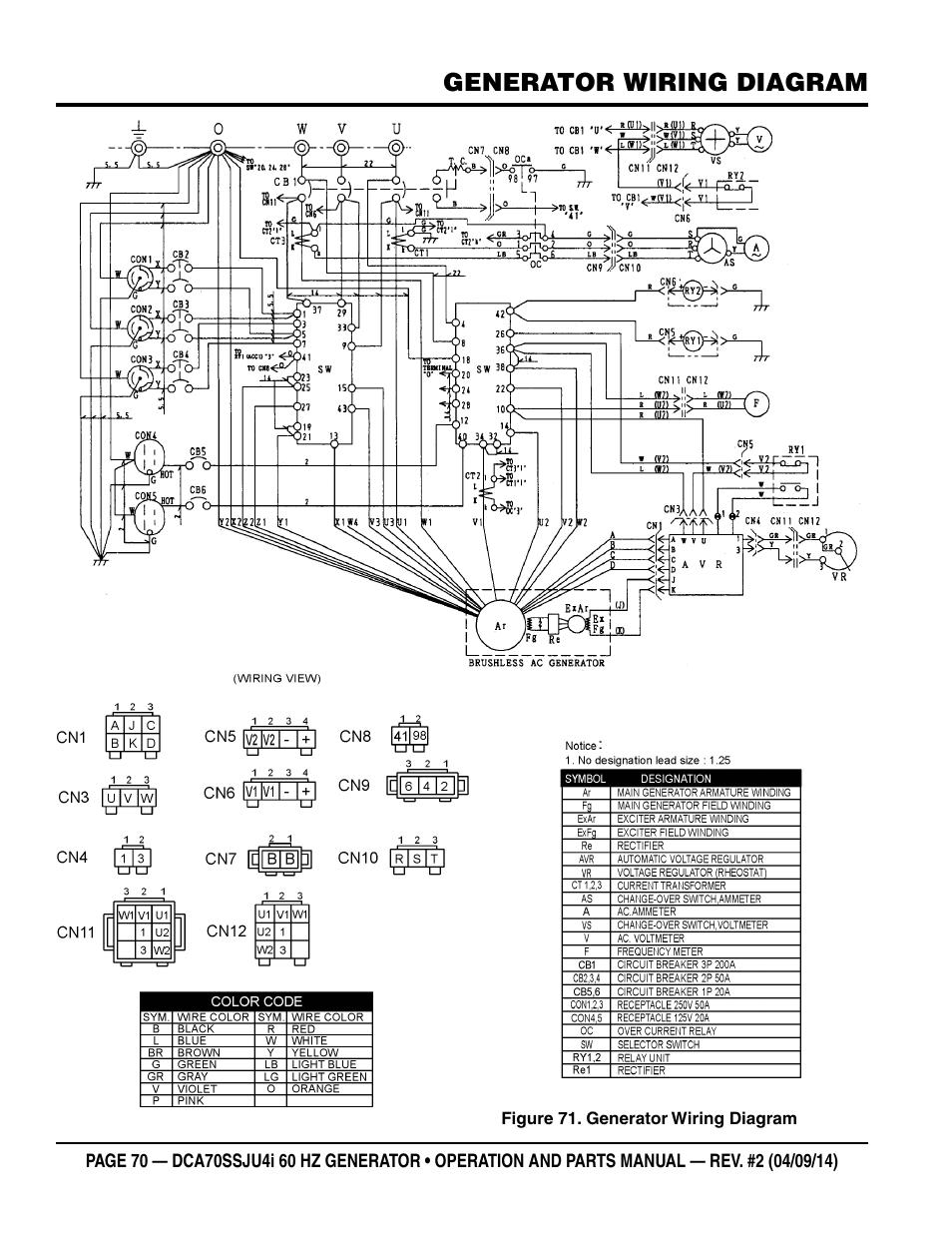 Generator Wiring Diagram Multiquip Dca70ssju4i User Manual Page Brushless 70 120
