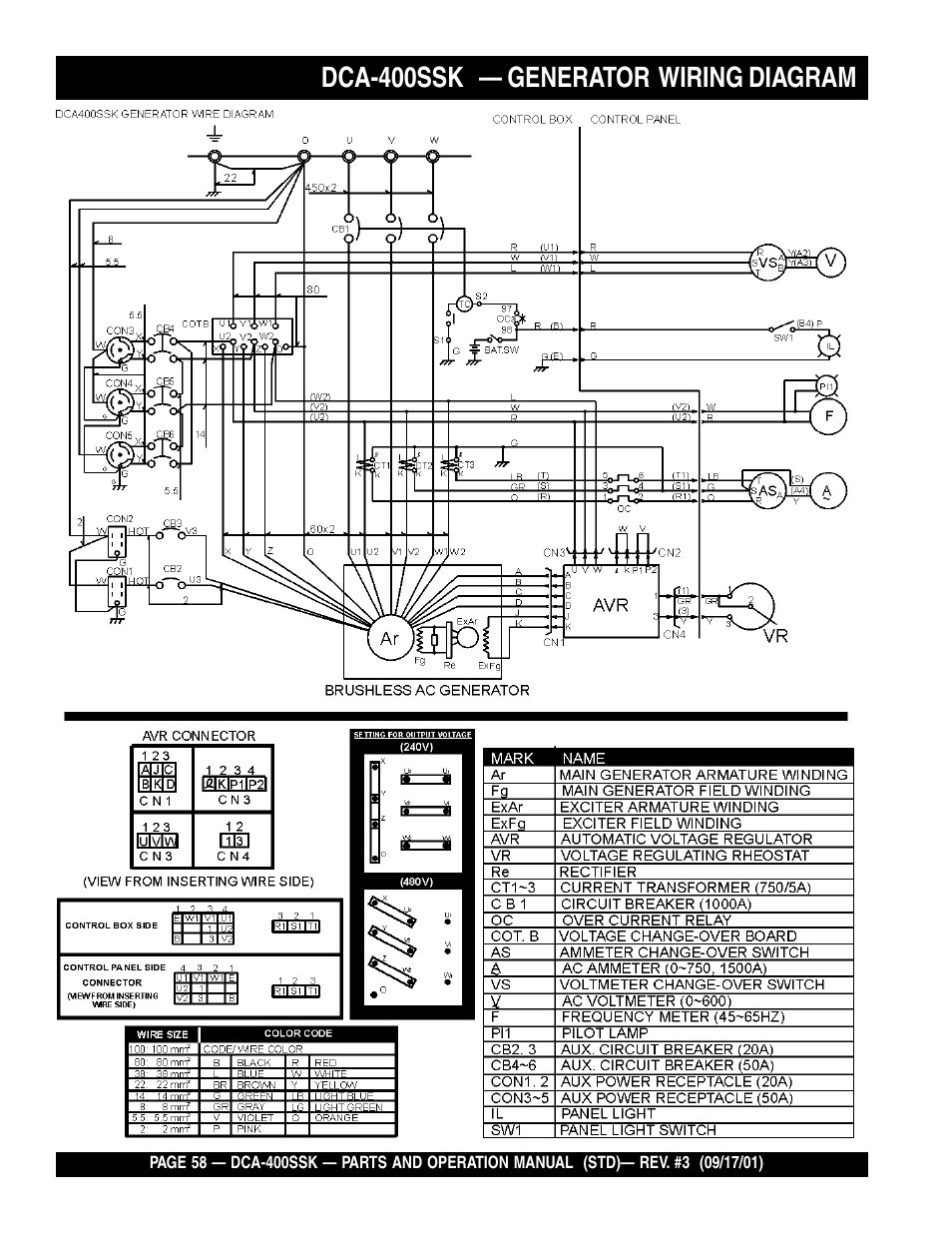 Dca  114