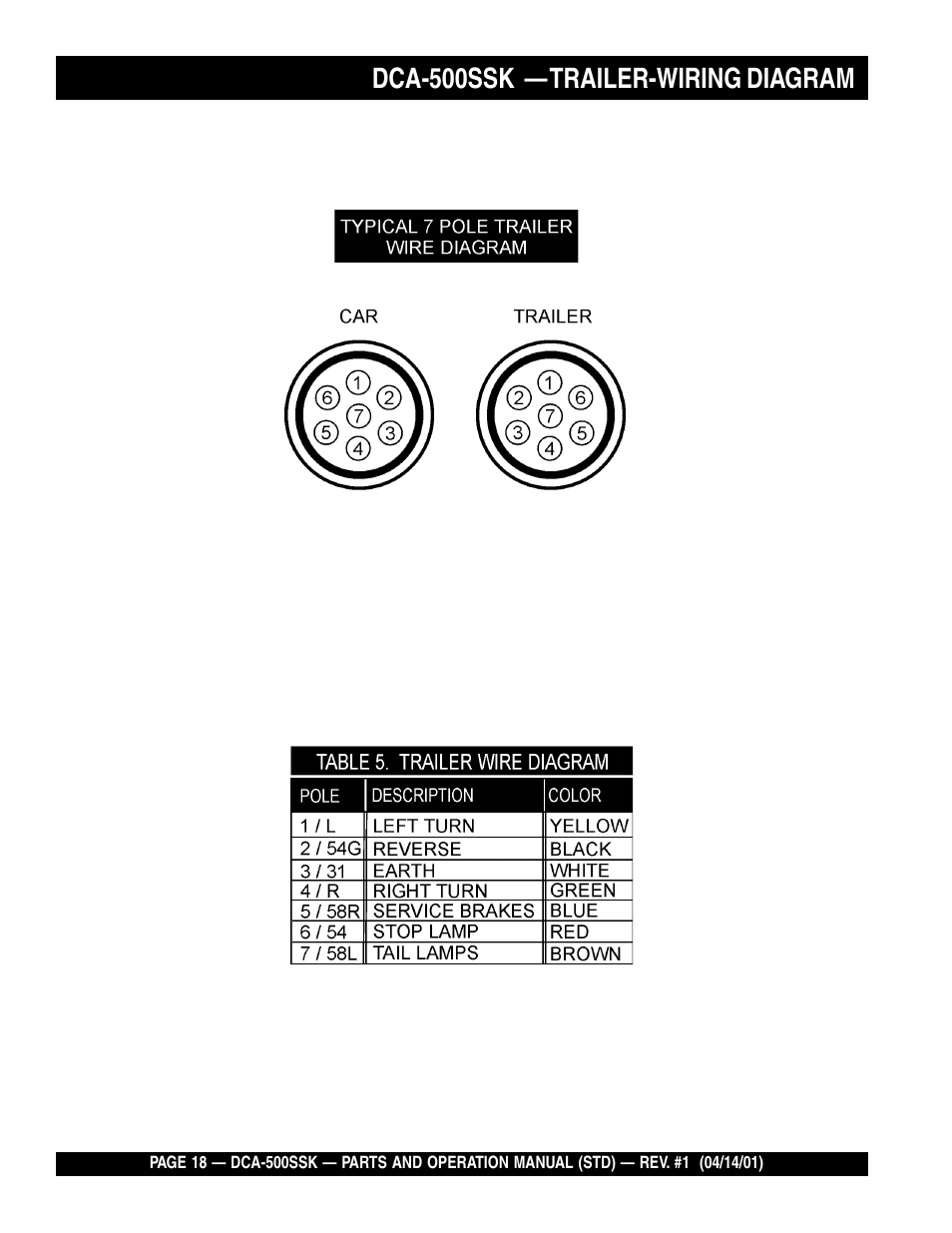 Multiquip 7 Way Trailer Wiring Diagram Good 1st Typical Dca 500ssk Dca500ssk User Rh Manualsdir Com Plug