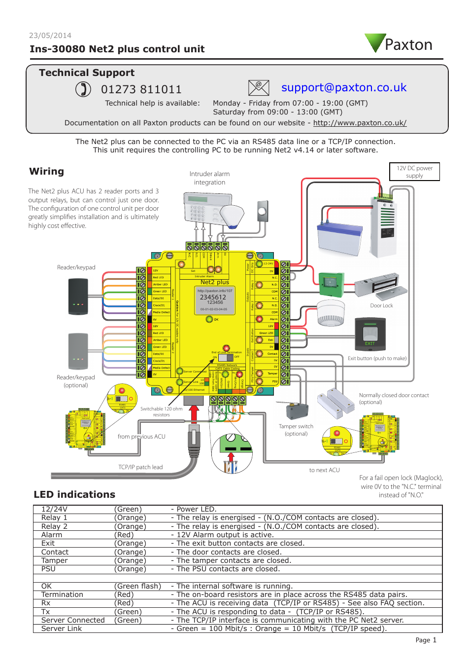 Paxton Net2 Plus Control Unit User Manual