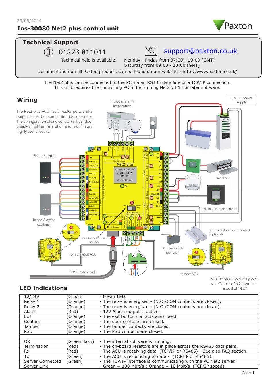 Paxton Net2 Wiring Diagram