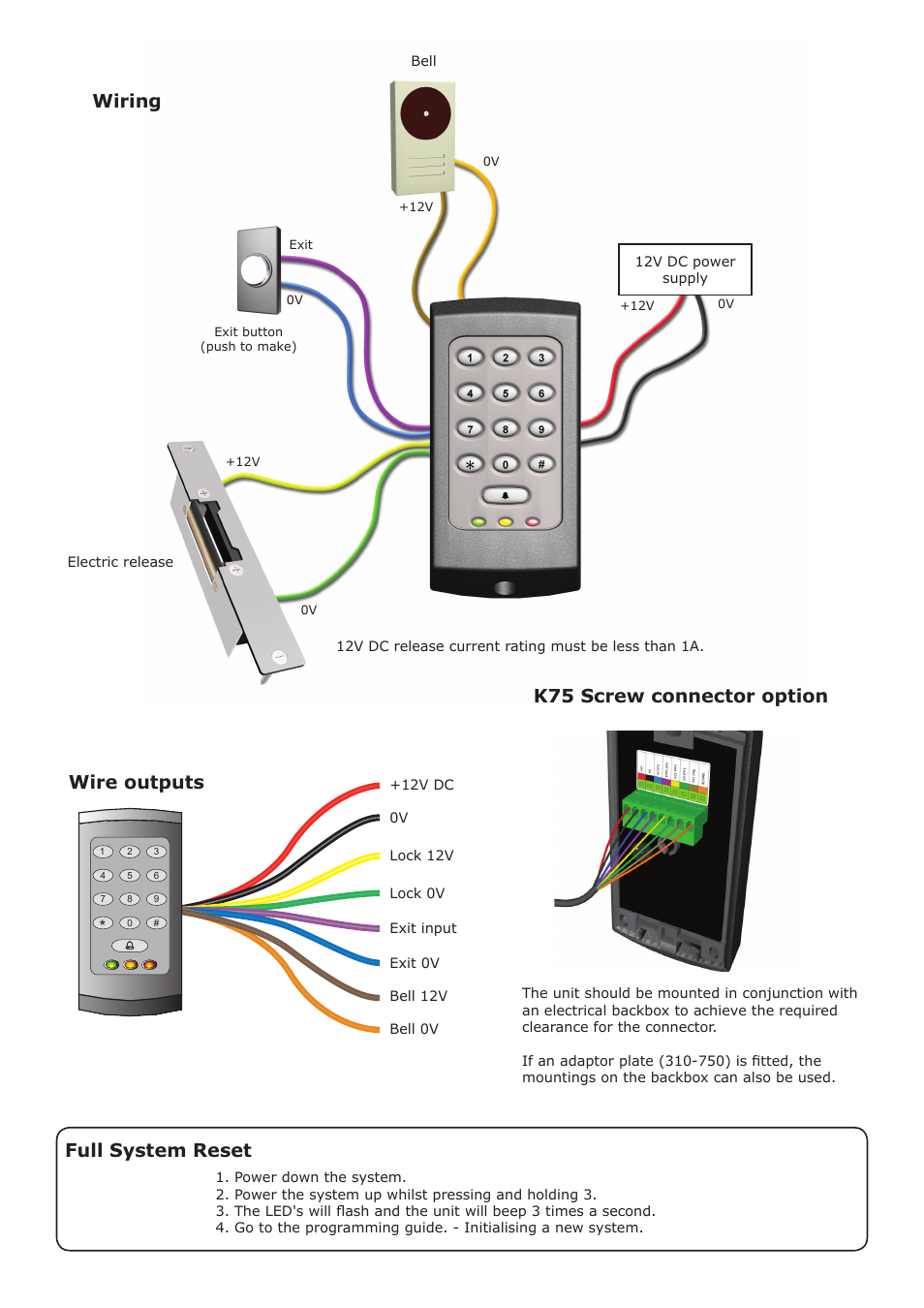 Wire Outputs  Wiring  Full System Reset