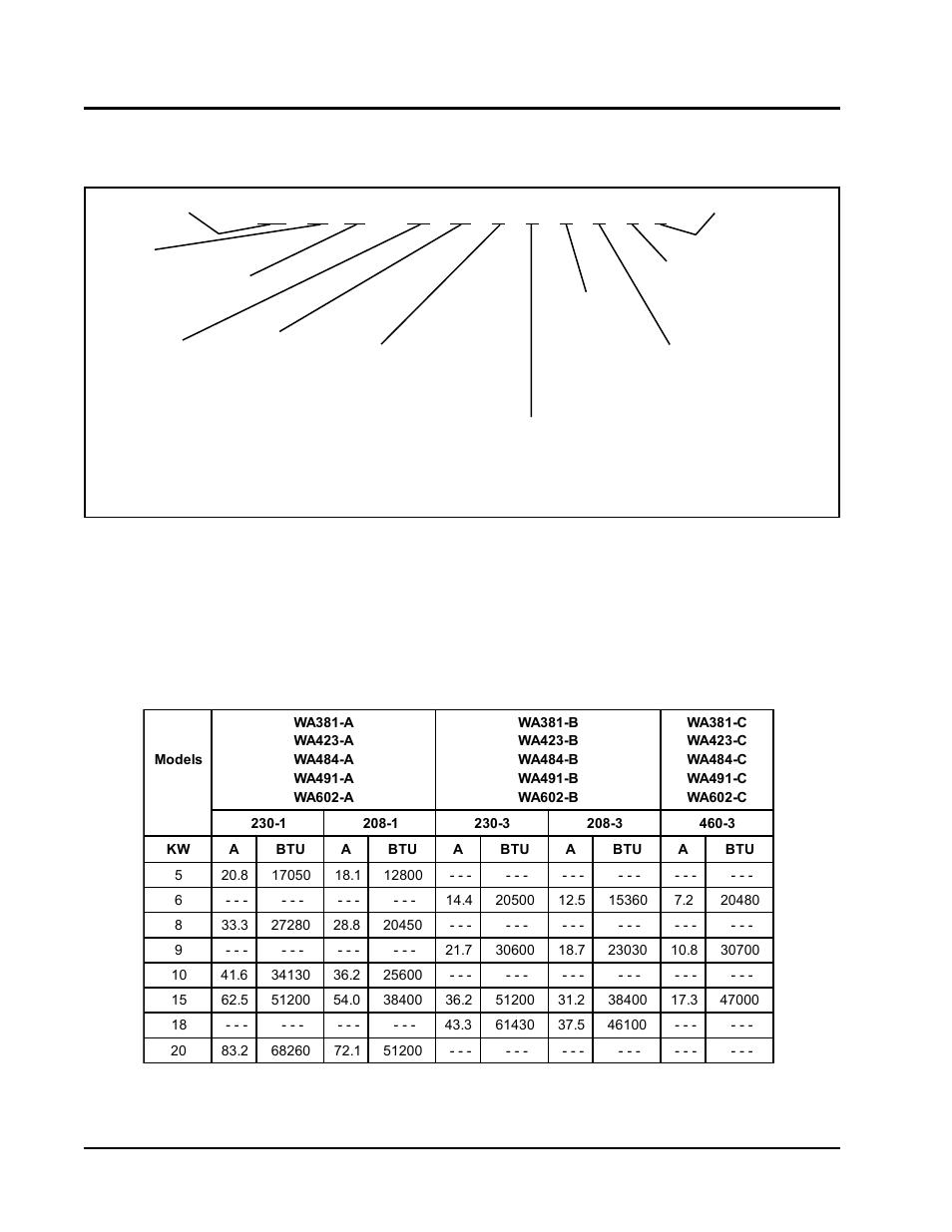 Wall mount general information | Bard WA491 User Manual