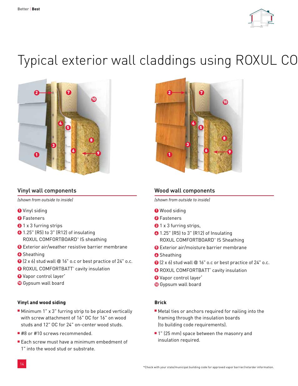 And Roxul Comfortboard Vinyl Wall Components Wood Wall