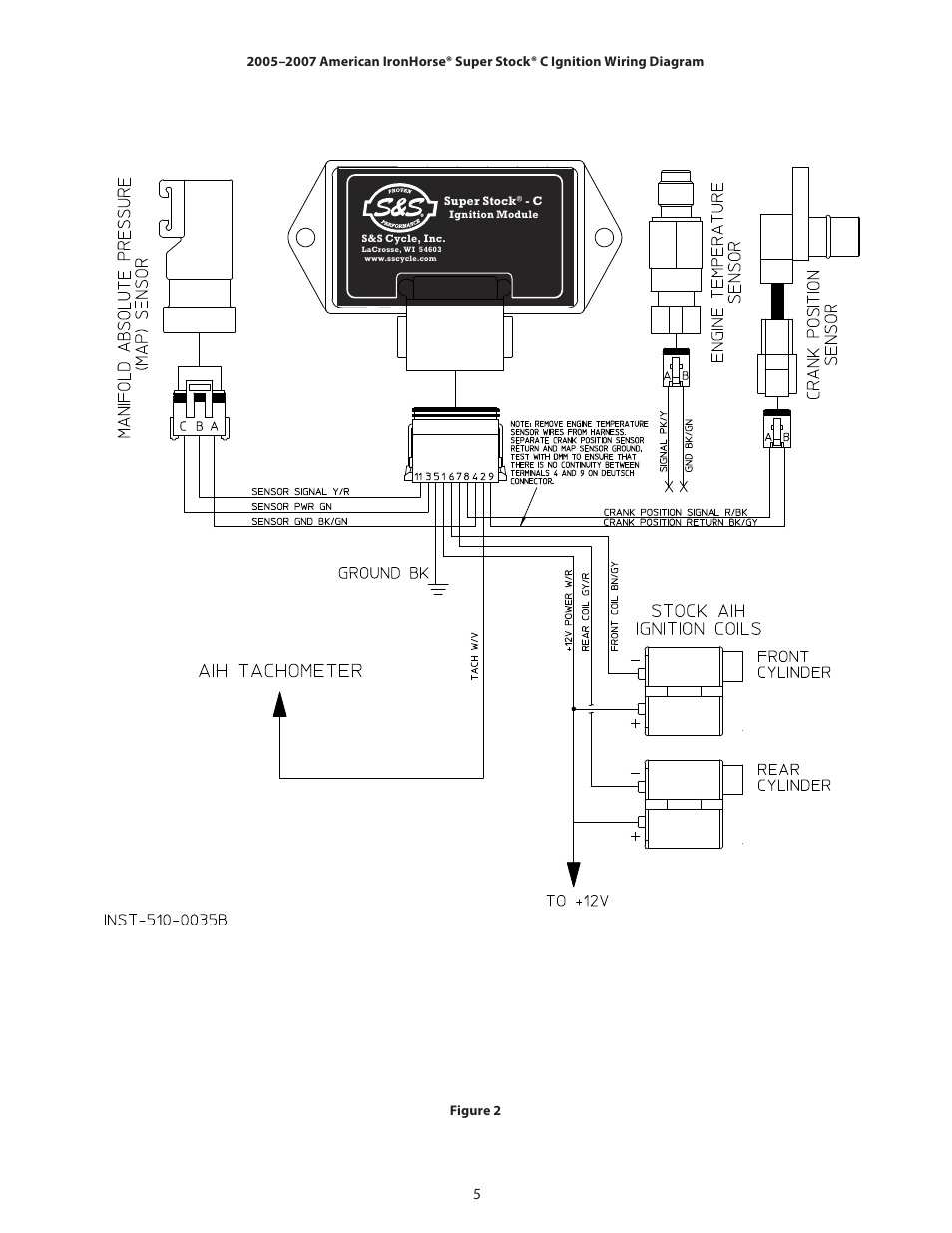 american ironhorse wiring schematic s&s cycle super stock c ignition in carbureted, 2004–2007 ...