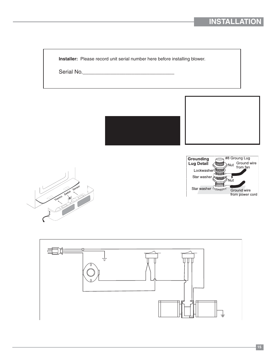 Installation Fan Blower Serial No Regency Classic I1200 Small Wire Diagram Wood Insert User Manual Page 15 24
