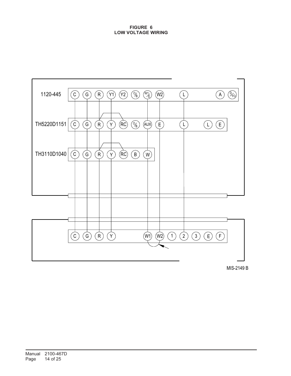 Low Voltage Wiring Unit Control Panel Thermostat Subbase Bard Air Conditioner Diagrams Single Package Conditioners Pa13241 A User Manual Page 14 25