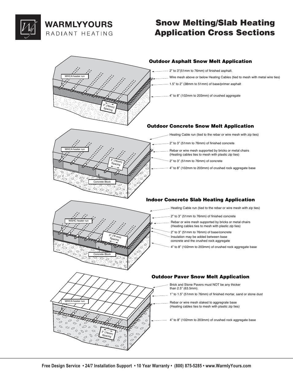 WarmlyYours Snow Melting & Slab Heating Application Cross