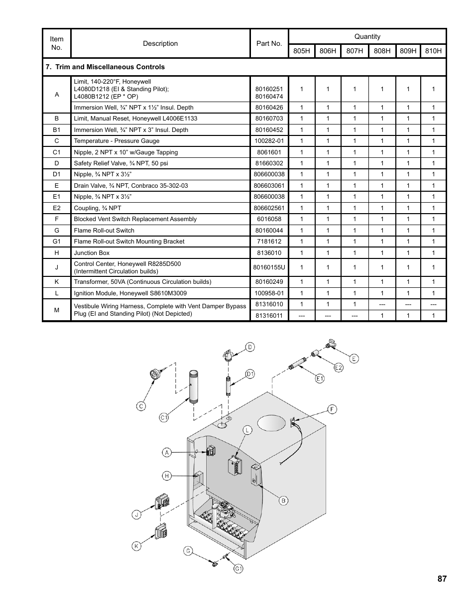 Burnham 8h User Manual Page 87 92 Pilot Ke Controller Wiring Diagram