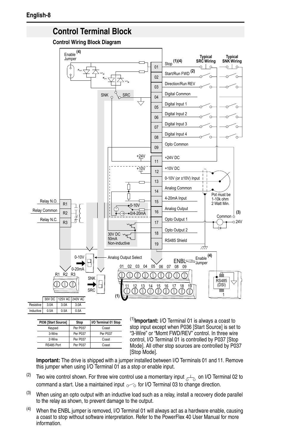 rockwell automation 22b powerflex 40 quick start frn 5xx 6xx page10 control terminal block, english 8, control wiring block diagram powerflex 40 wiring diagram at creativeand.co