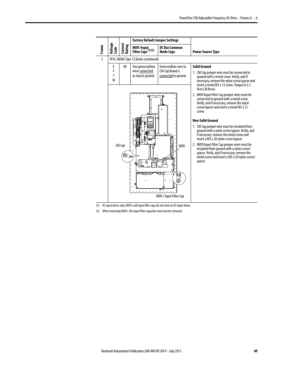 rockwell automation 20b powerflex 700 installation instructions rh manualsdir com