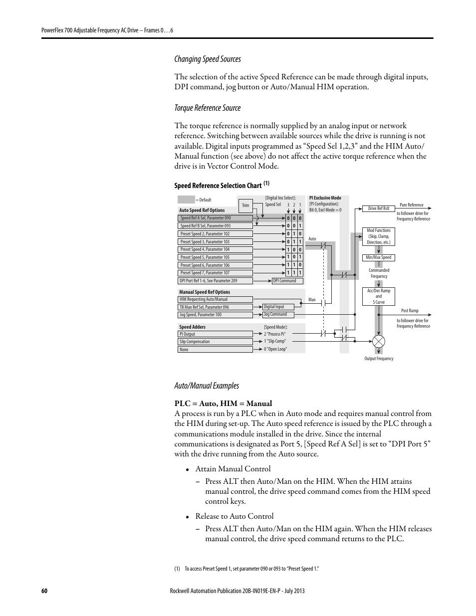 Powerflex 70 Wiring Motor Diagram Electrical Ab 755 Circuit Maker Pdf Manual