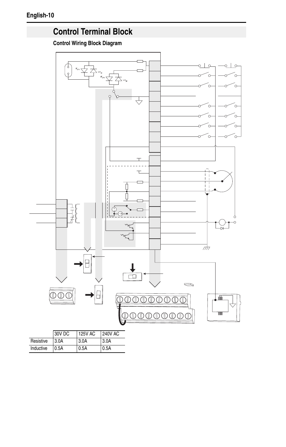 Powerflex 4 Wiring Diagram 40p Wire Center Control Terminal Block English 10 Rh Manualsdir Com Ab 40 Manual